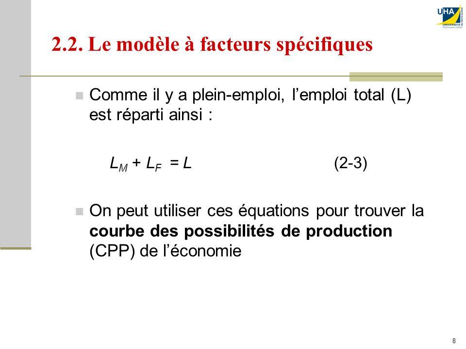 2.2. Le modèle à facteurs spécifiques