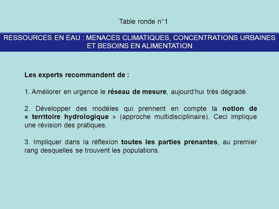 Table ronde n°1 RESSOURCES EN EAU : MENACES CLIMATIQUES, CONCENTRATIONS URBAINES ET BESOINS EN ALIMENTATION.