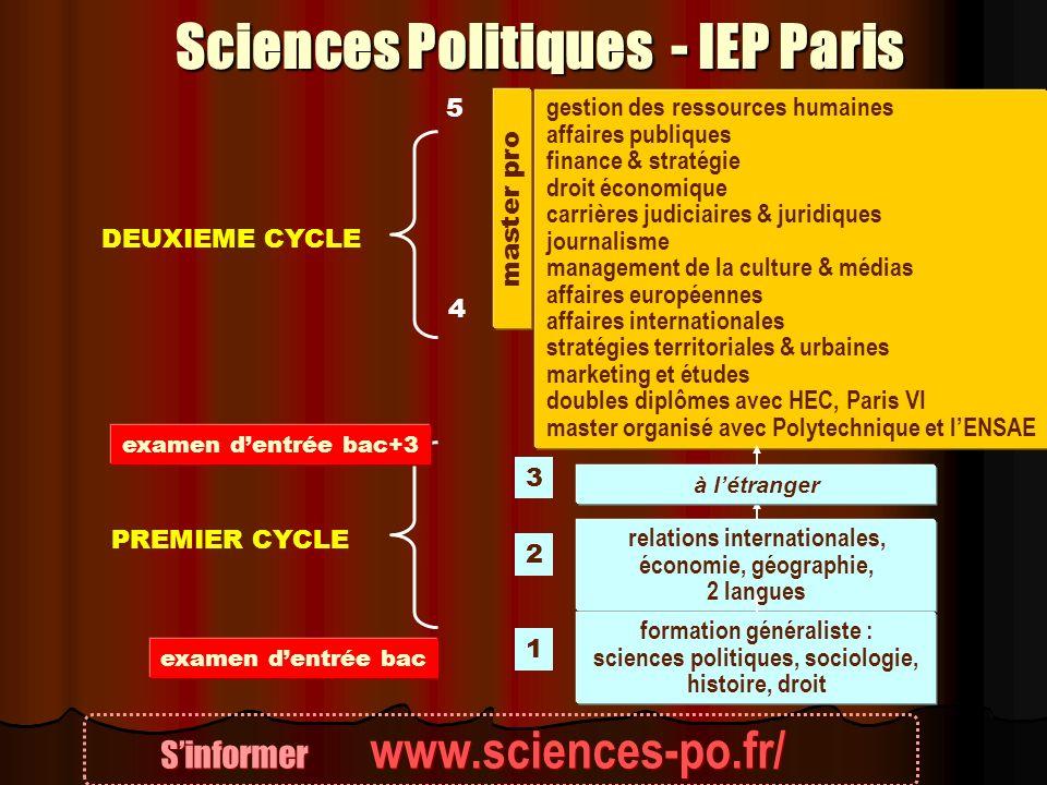 Sciences Politiques - IEP Paris