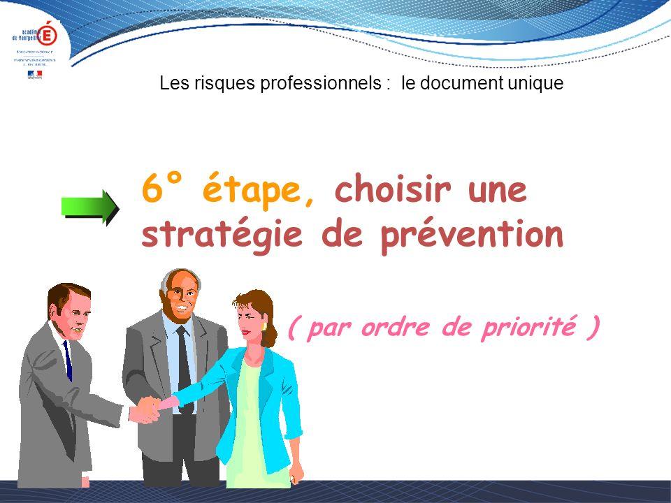 6° étape, choisir une stratégie de prévention