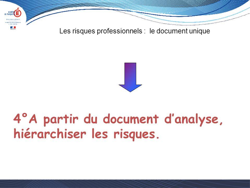 4°A partir du document d'analyse, hiérarchiser les risques.