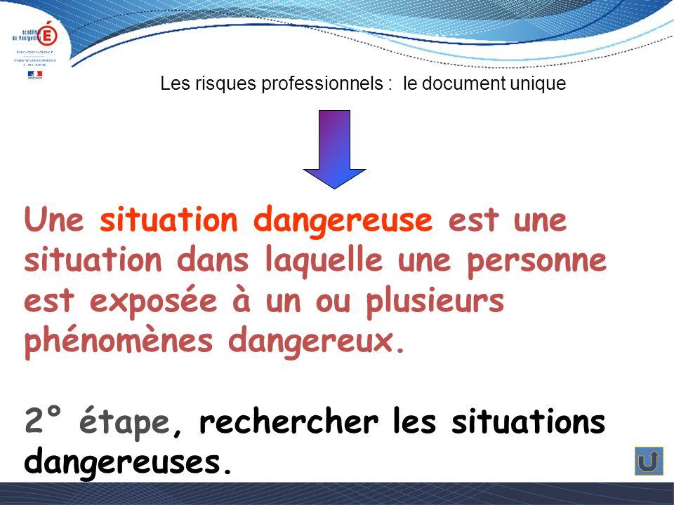 Une situation dangereuse est une situation dans laquelle une personne est exposée à un ou plusieurs phénomènes dangereux.