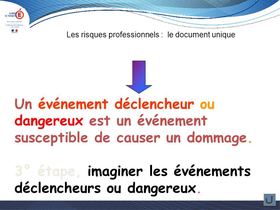 Un événement déclencheur ou dangereux est un événement susceptible de causer un dommage.