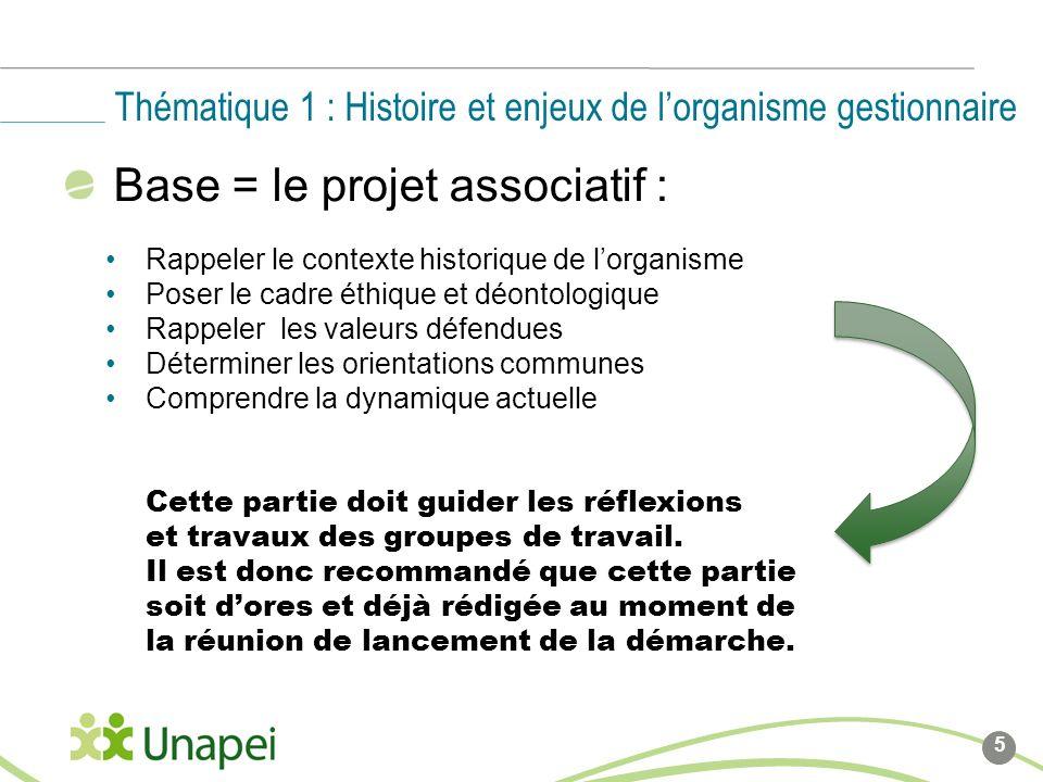 Thématique 1 : Histoire et enjeux de l'organisme gestionnaire