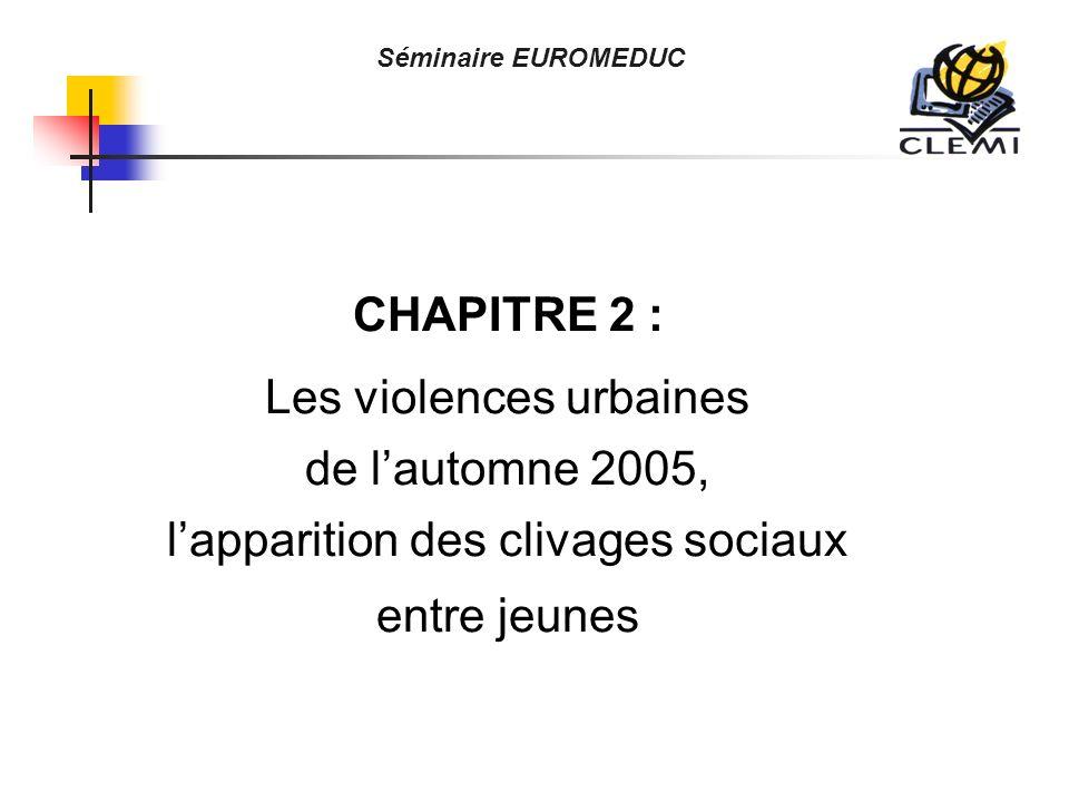 Séminaire EUROMEDUC CHAPITRE 2 : Les violences urbaines de l'automne 2005, l'apparition des clivages sociaux entre jeunes.