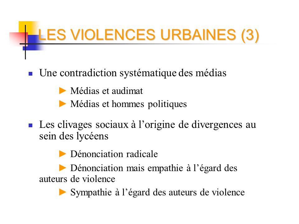 LES VIOLENCES URBAINES (3)