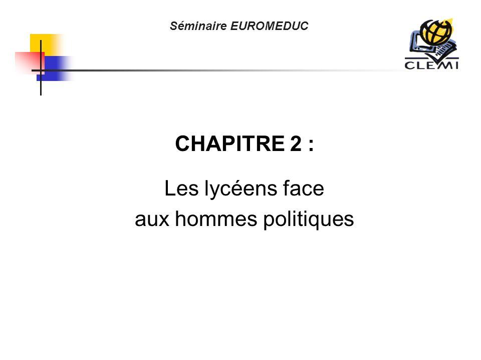 CHAPITRE 2 : Les lycéens face aux hommes politiques