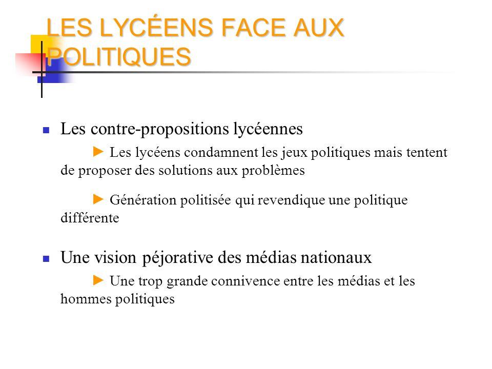 LES LYCÉENS FACE AUX POLITIQUES