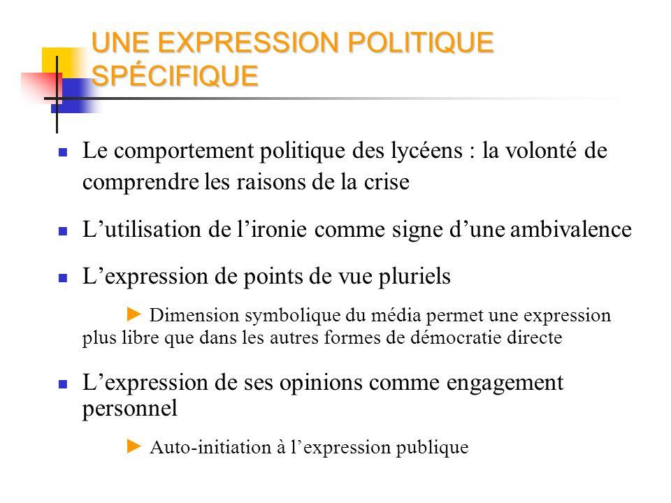 UNE EXPRESSION POLITIQUE SPÉCIFIQUE