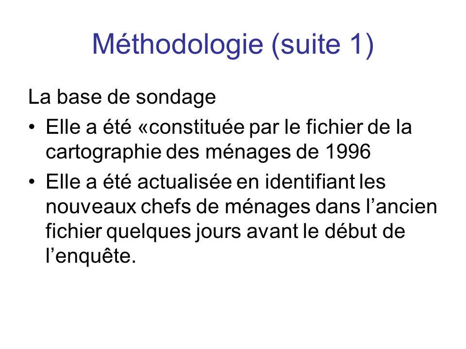 Méthodologie (suite 1) La base de sondage