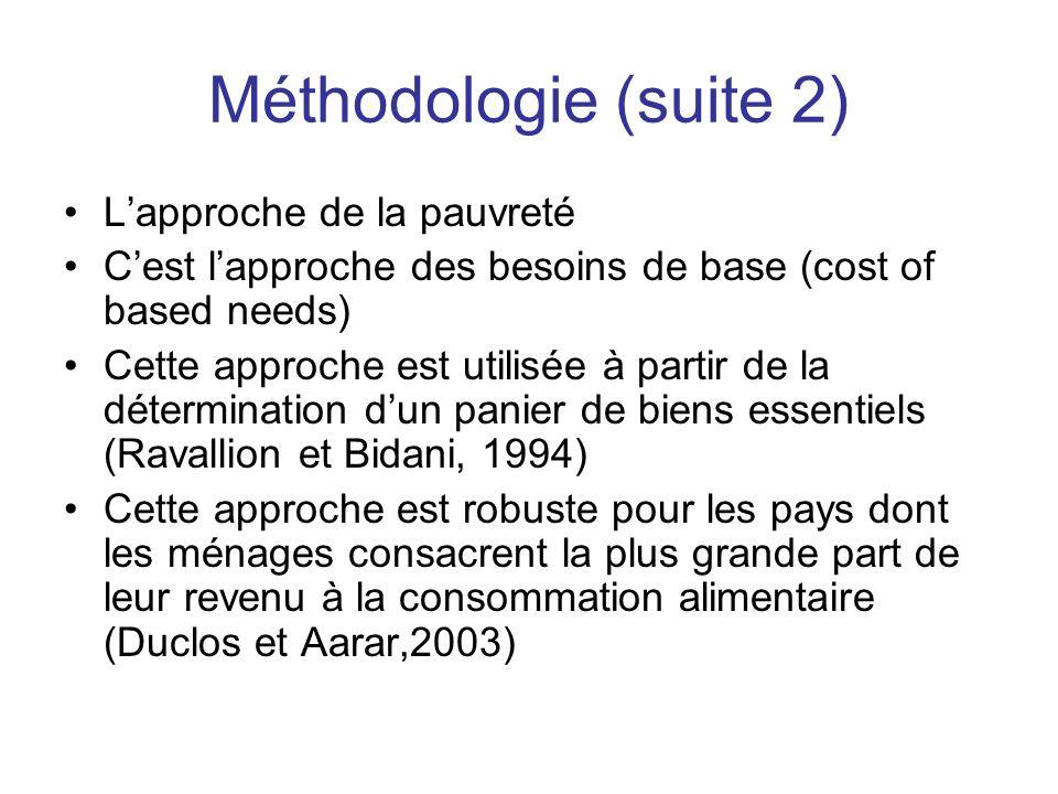 Méthodologie (suite 2) L'approche de la pauvreté
