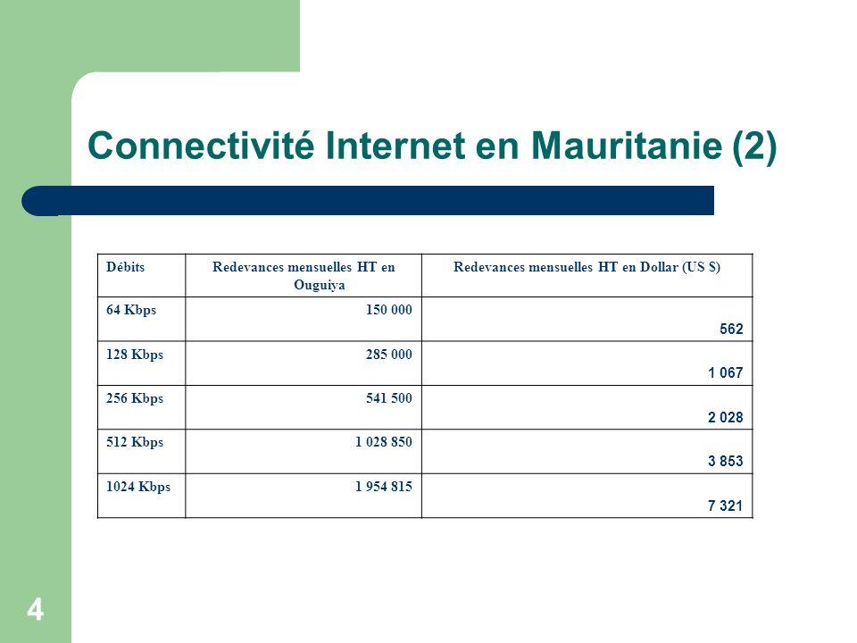 Connectivité Internet en Mauritanie (2)