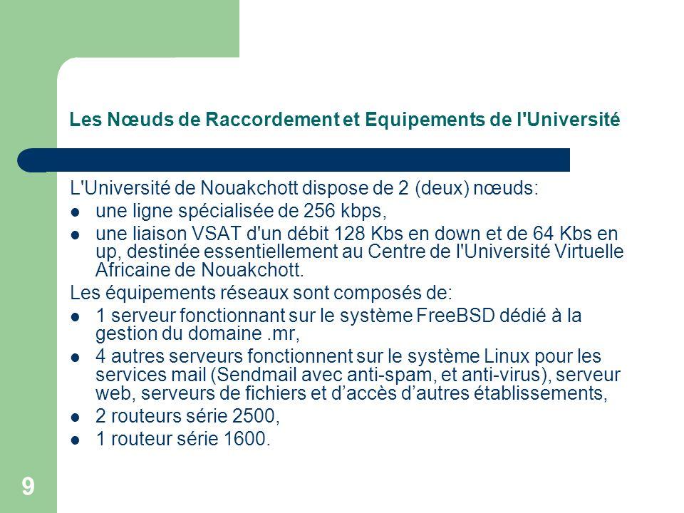 Les Nœuds de Raccordement et Equipements de l Université
