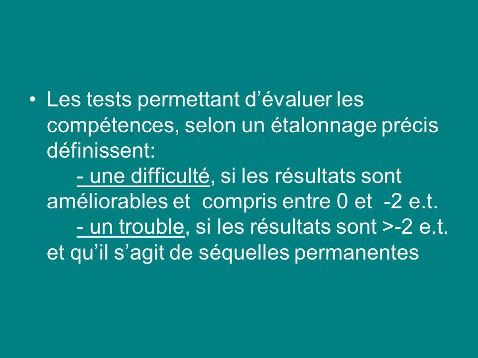 Les tests permettant d'évaluer les compétences, selon un étalonnage précis définissent: - une difficulté, si les résultats sont améliorables et compris entre 0 et -2 e.t. - un trouble, si les résultats sont >-2 e.t.