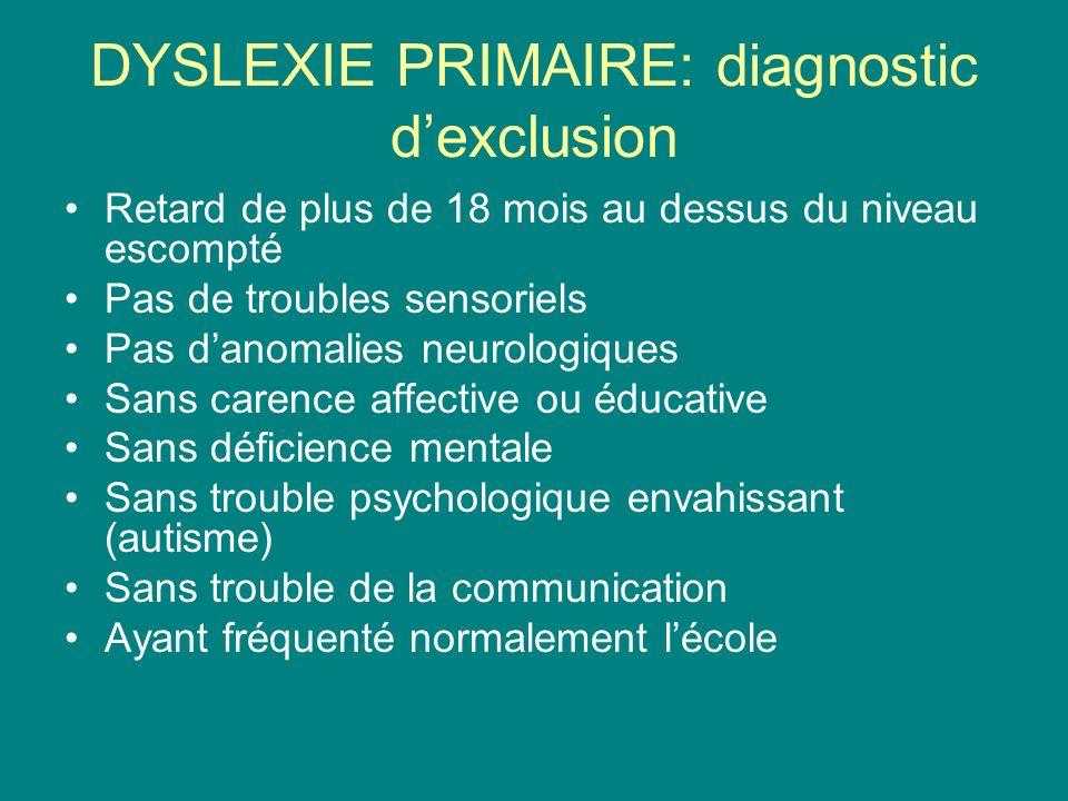 DYSLEXIE PRIMAIRE: diagnostic d'exclusion
