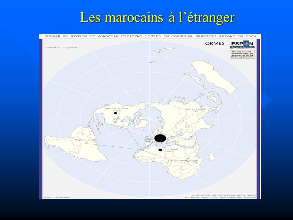 Les marocains à l'étranger