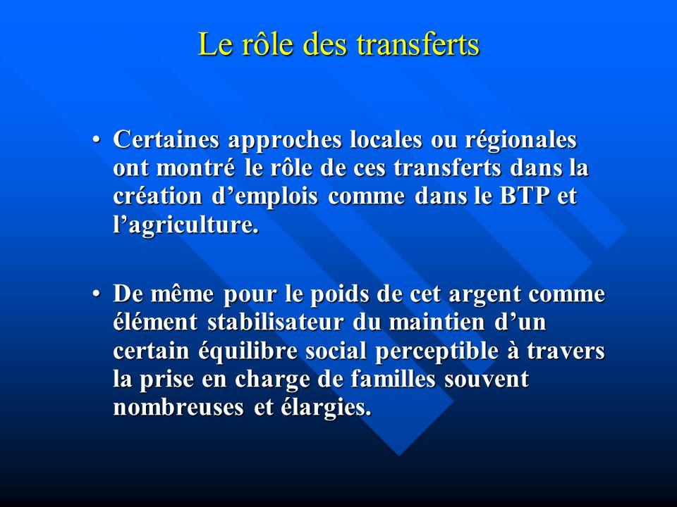 Le rôle des transferts