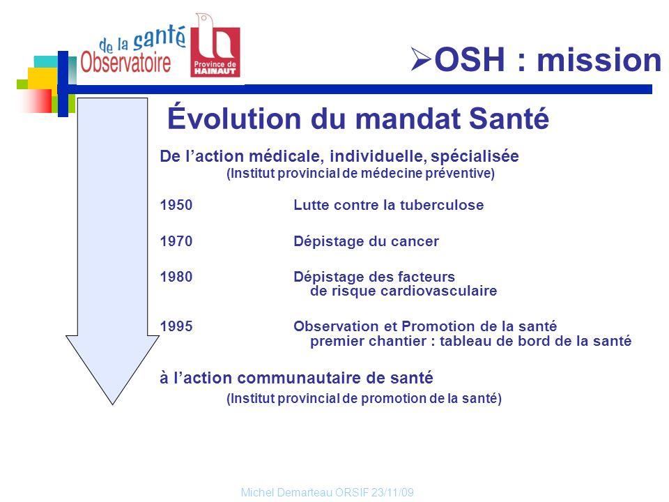 Évolution du mandat Santé