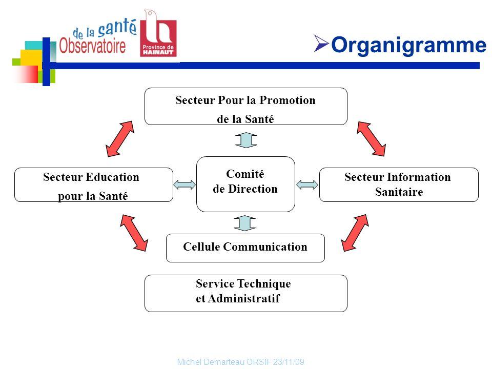 Secteur Pour la Promotion Cellule Communication