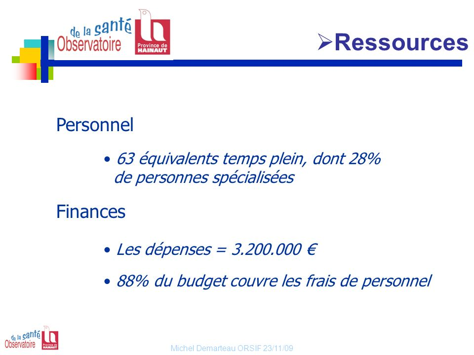 Ressources Personnel Finances 63 équivalents temps plein, dont 28%