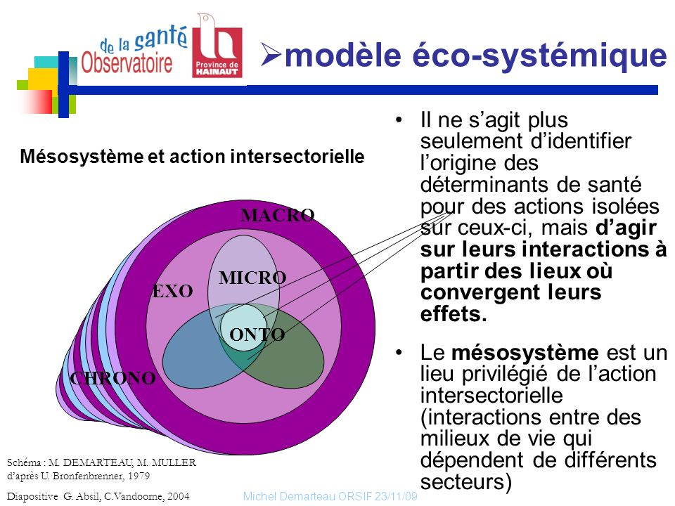 modèle éco-systémique
