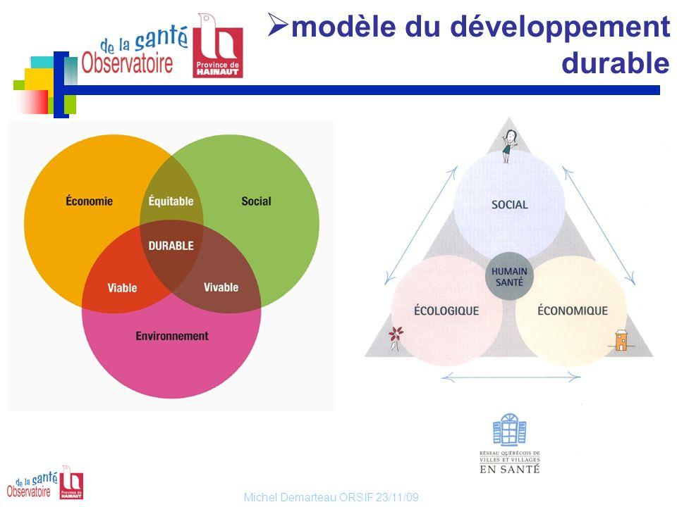 modèle du développement durable