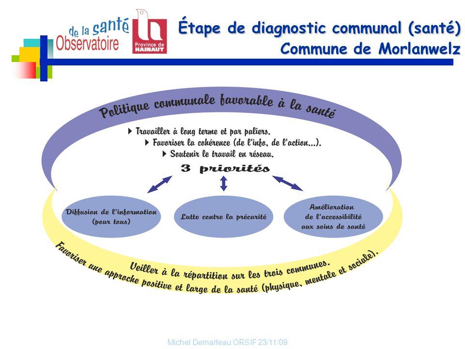 Étape de diagnostic communal (santé) Commune de Morlanwelz