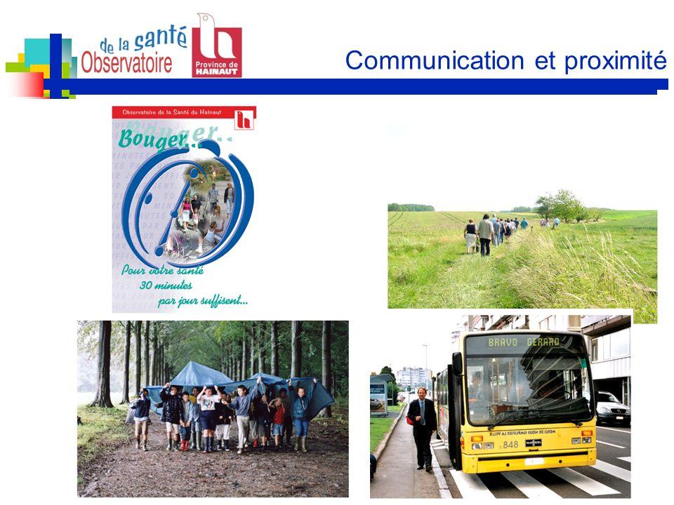 Communication et proximité