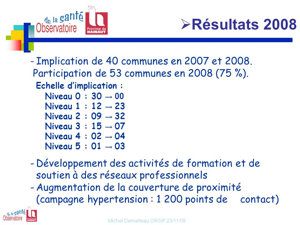 Résultats 2008 Implication de 40 communes en 2007 et 2008. Participation de 53 communes en 2008 (75 %). Echelle d'implication :