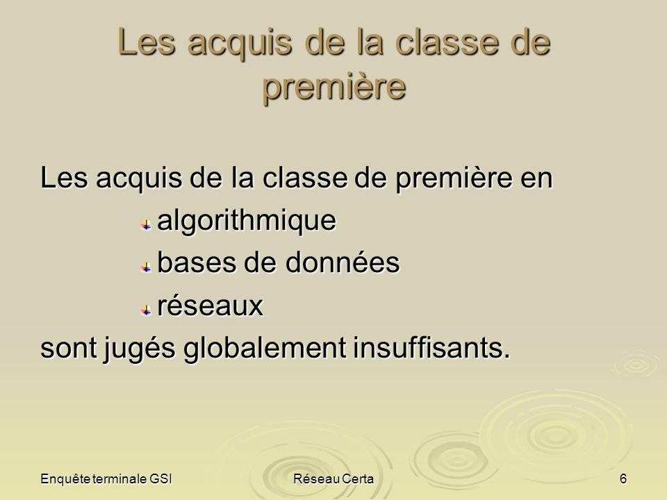 Les acquis de la classe de première