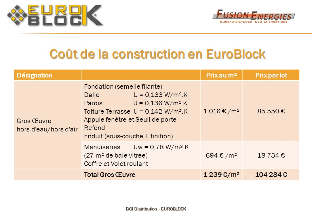 Comment conomiser avec le bci euroblock ppt t l charger for Prix construction hors d eau hors d air