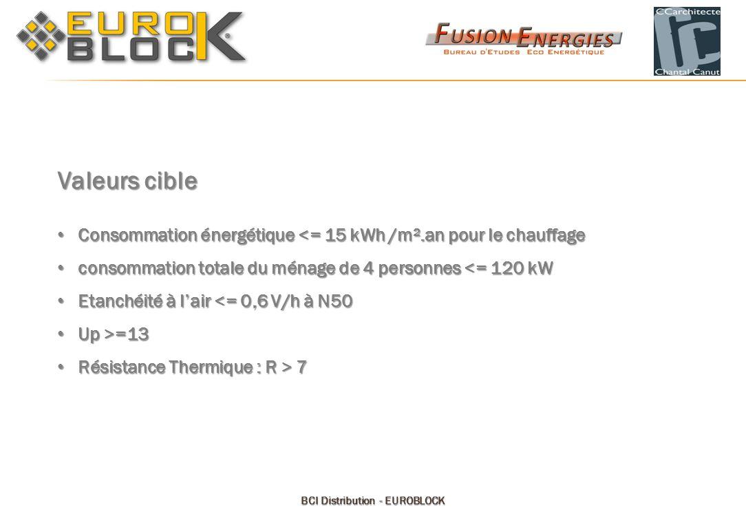 comment conomiser avec le bci euroblock ppt t l charger. Black Bedroom Furniture Sets. Home Design Ideas