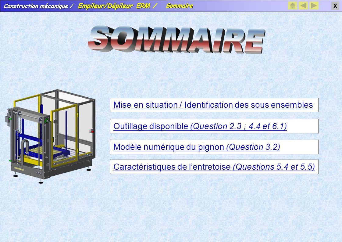 SOMMAIRE Mise en situation / Identification des sous ensembles