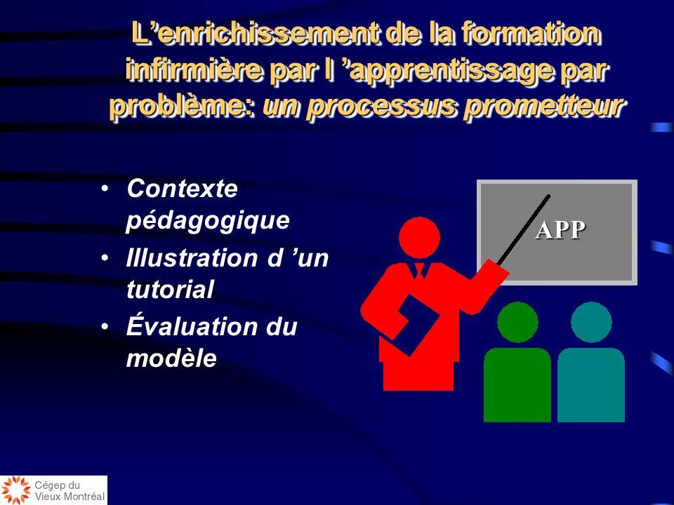 L'enrichissement de la formation infirmière par l 'apprentissage par problème: un processus prometteur