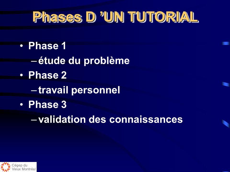 Phases D 'UN TUTORIAL Phase 1 étude du problème Phase 2