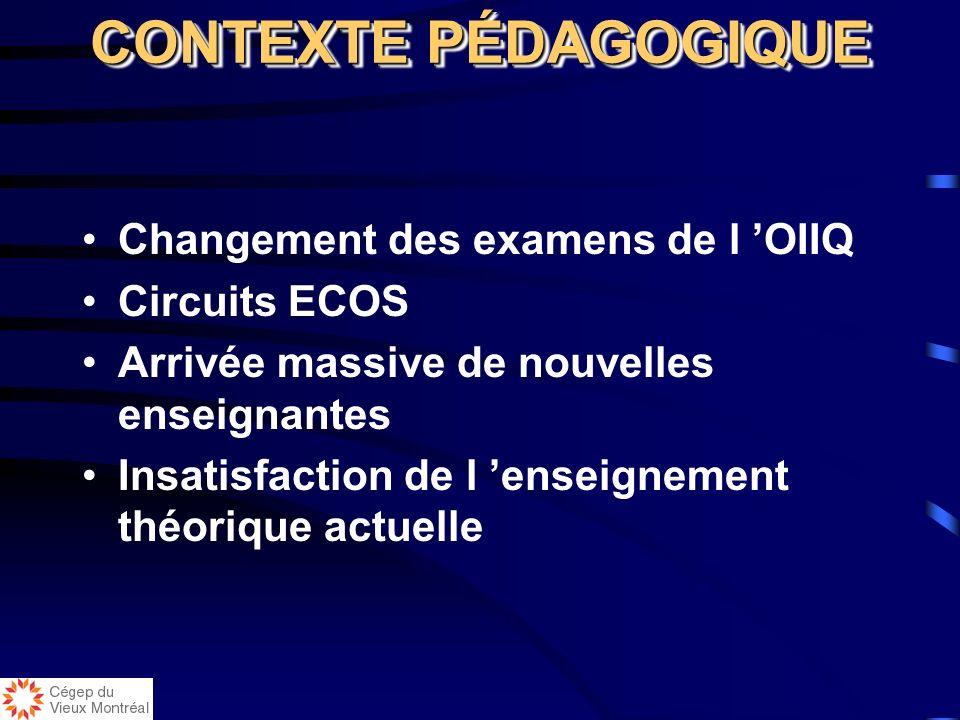 CONTEXTE PÉDAGOGIQUE Changement des examens de l 'OIIQ Circuits ECOS
