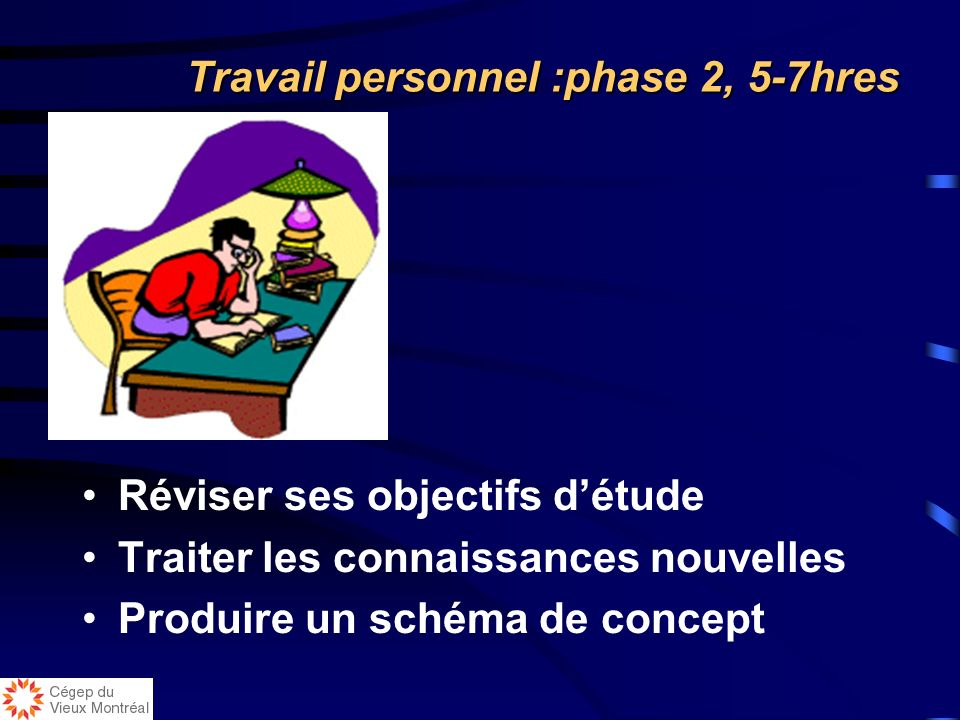 Travail personnel :phase 2, 5-7hres