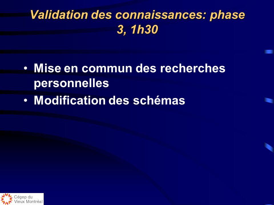 Validation des connaissances: phase 3, 1h30