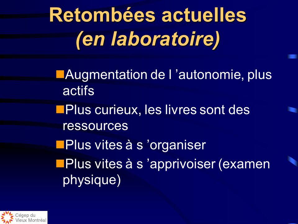 Retombées actuelles (en laboratoire)