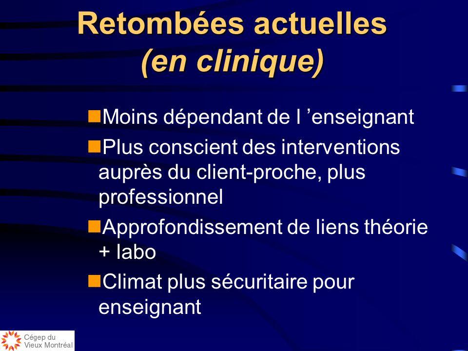 Retombées actuelles (en clinique)