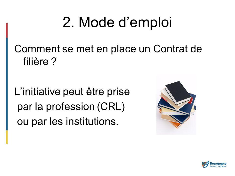 2. Mode d'emploi Comment se met en place un Contrat de filière