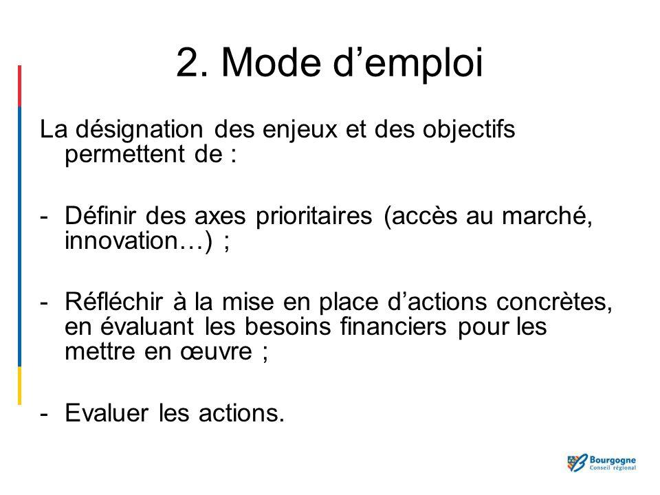 2. Mode d'emploiLa désignation des enjeux et des objectifs permettent de : Définir des axes prioritaires (accès au marché, innovation…) ;