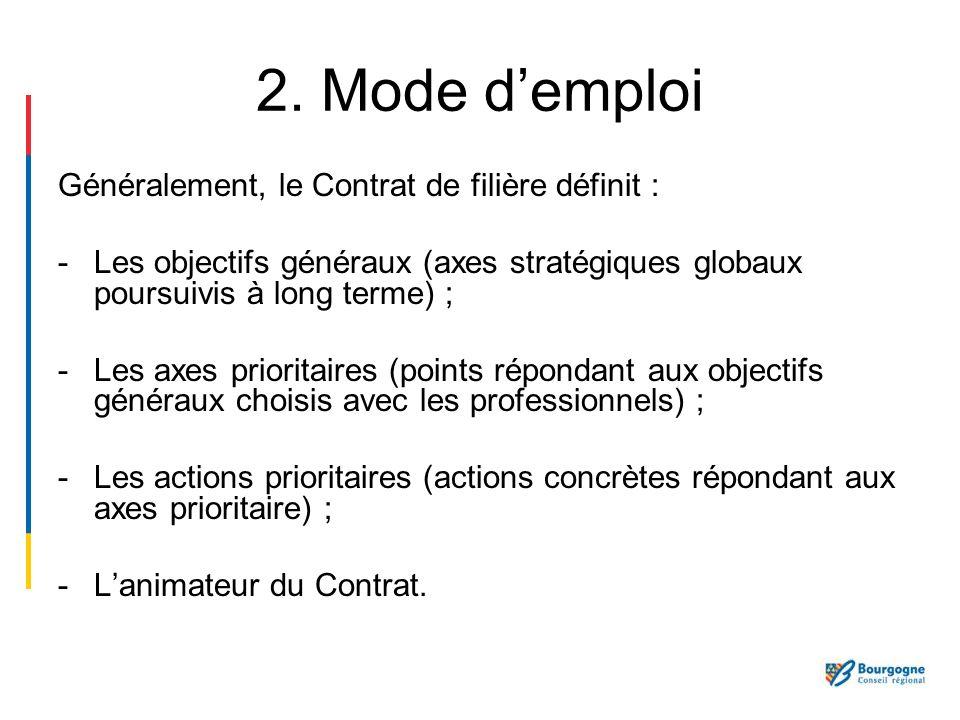 2. Mode d'emploi Généralement, le Contrat de filière définit :