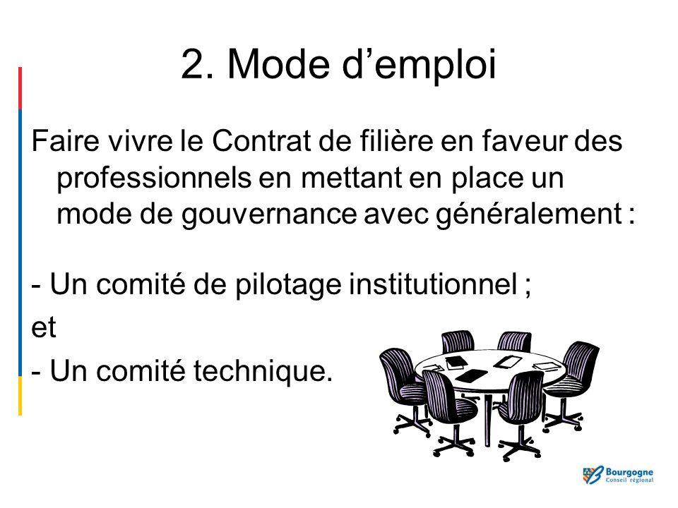 2. Mode d'emploiFaire vivre le Contrat de filière en faveur des professionnels en mettant en place un mode de gouvernance avec généralement :