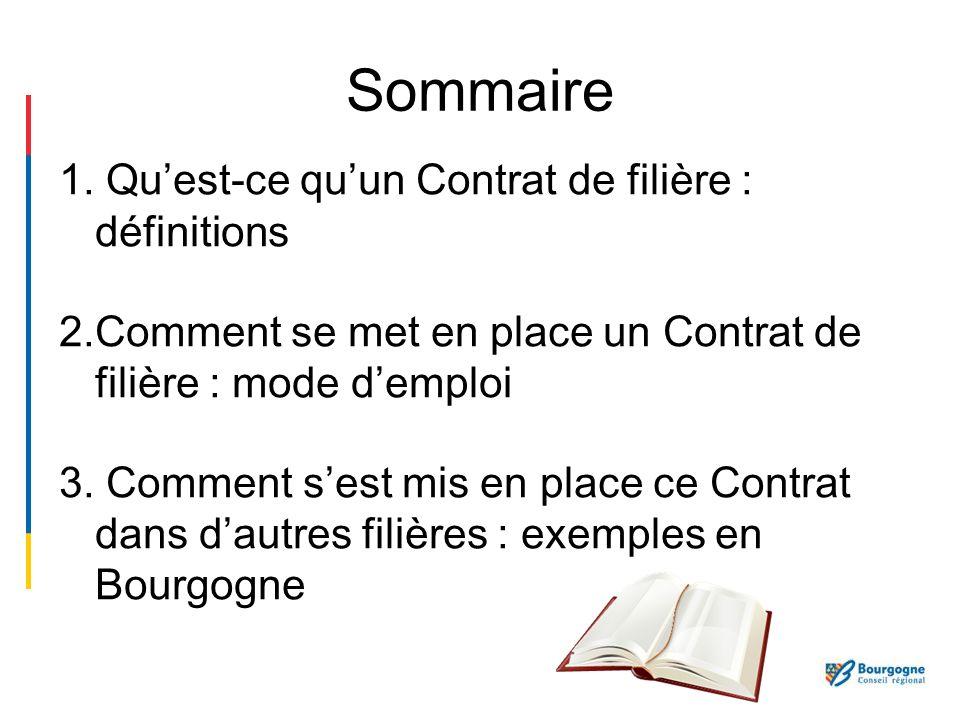 Sommaire 1. Qu'est-ce qu'un Contrat de filière : définitions