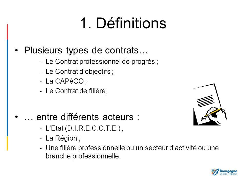 1. Définitions Plusieurs types de contrats…