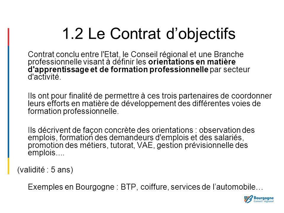 1.2 Le Contrat d'objectifs