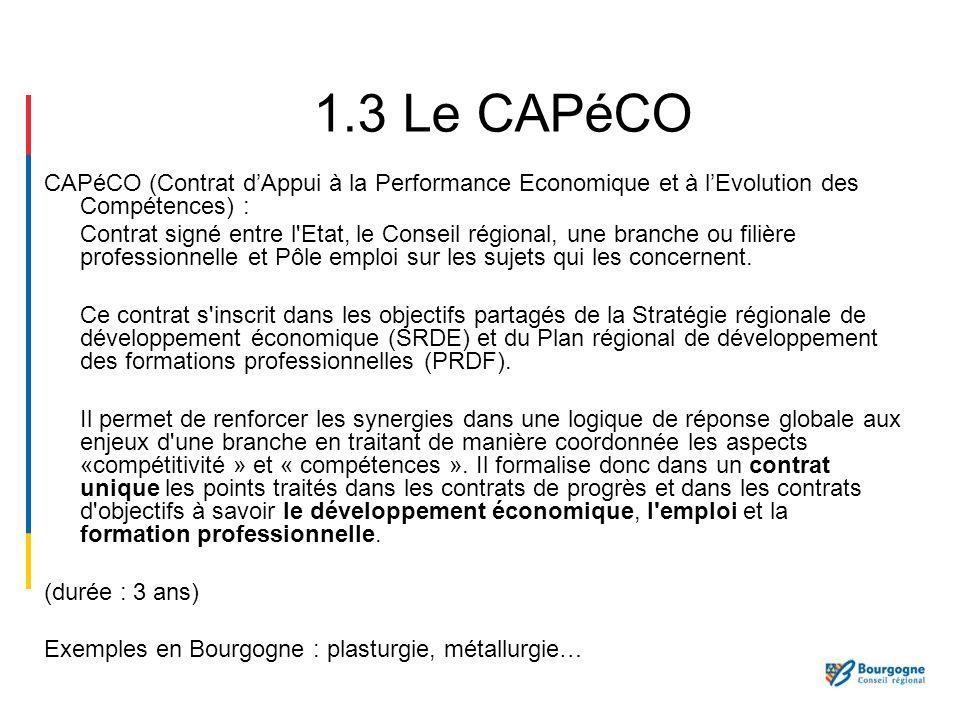 1.3 Le CAPéCO CAPéCO (Contrat d'Appui à la Performance Economique et à l'Evolution des Compétences) :