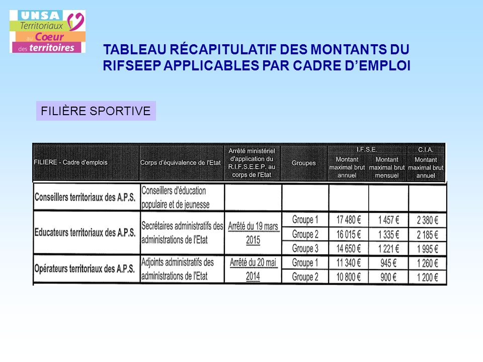 rifseep r 201 gime indemnitaire tenant compte des fonctions des sujetions de l expertise et de l