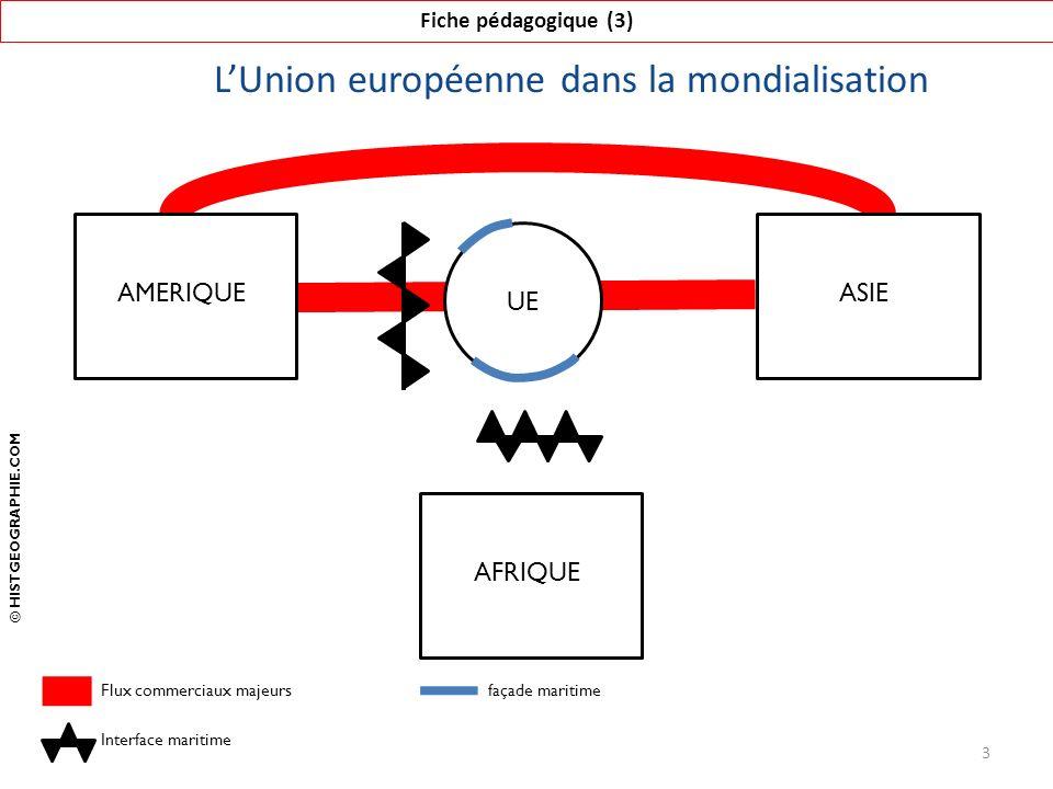 L'Union européenne dans la mondialisation